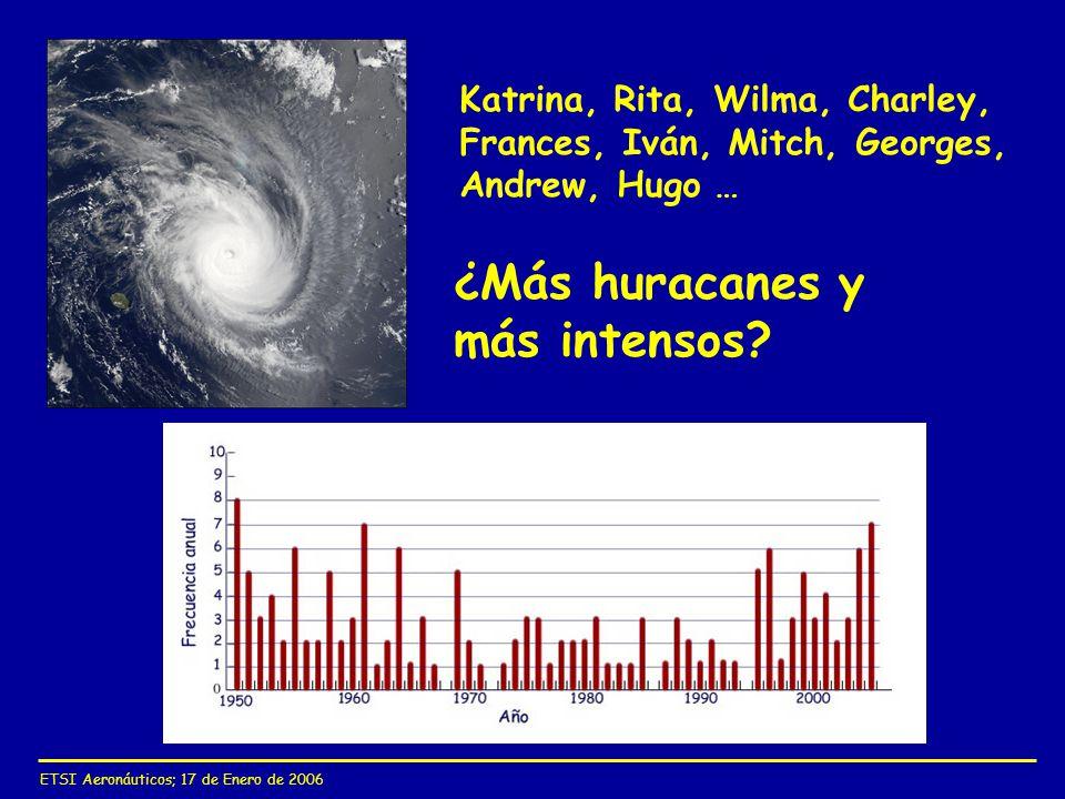 ¿Más huracanes y más intensos