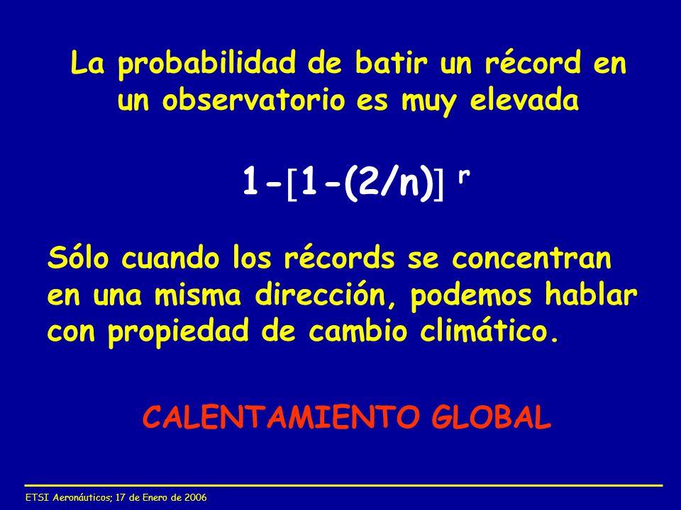 La probabilidad de batir un récord en un observatorio es muy elevada