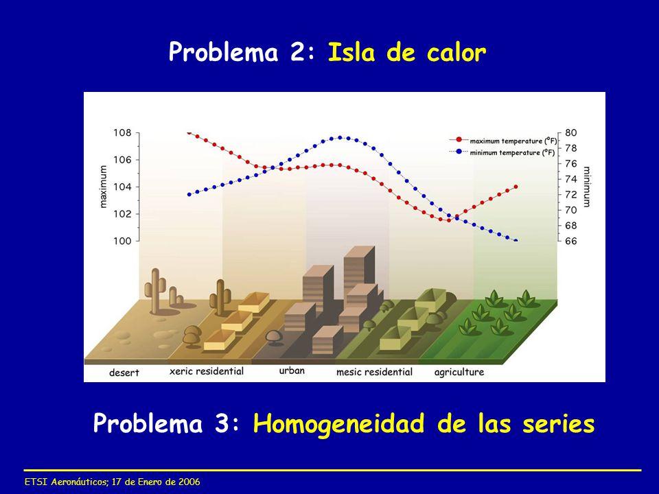 Problema 2: Isla de calor