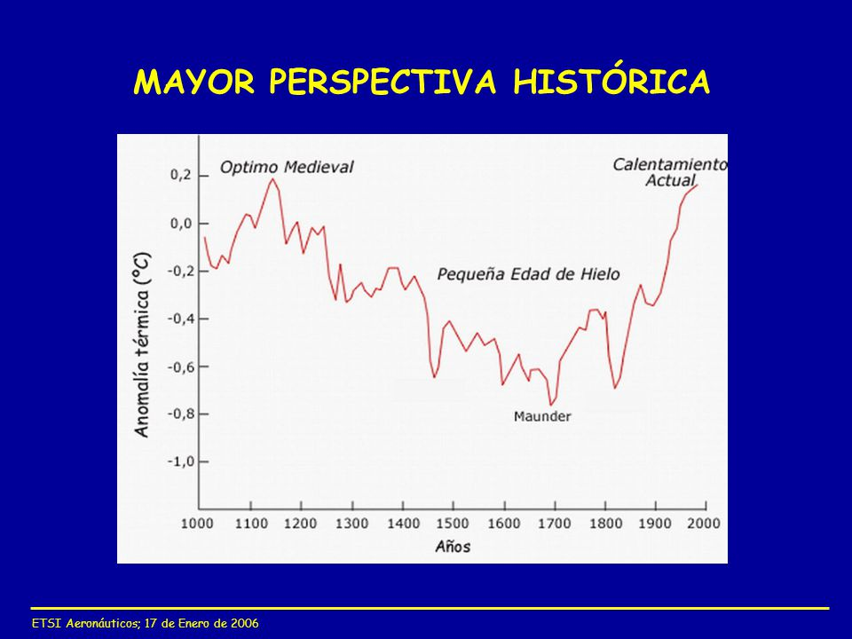 MAYOR PERSPECTIVA HISTÓRICA