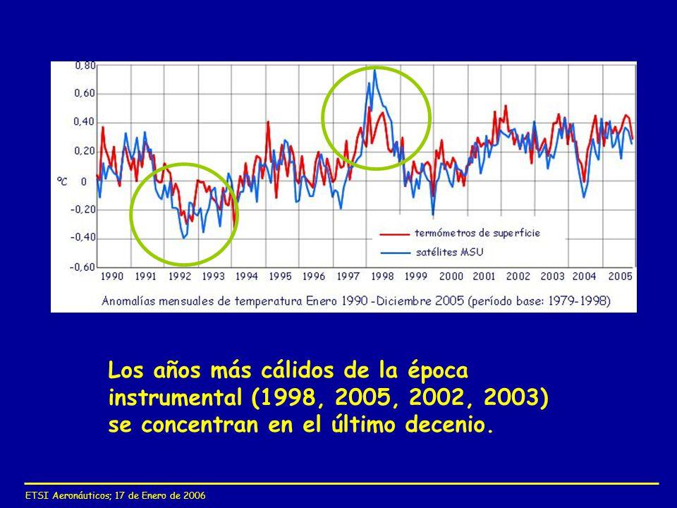 Los años más cálidos de la época instrumental (1998, 2005, 2002, 2003) se concentran en el último decenio.