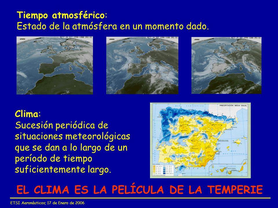 EL CLIMA ES LA PELÍCULA DE LA TEMPERIE