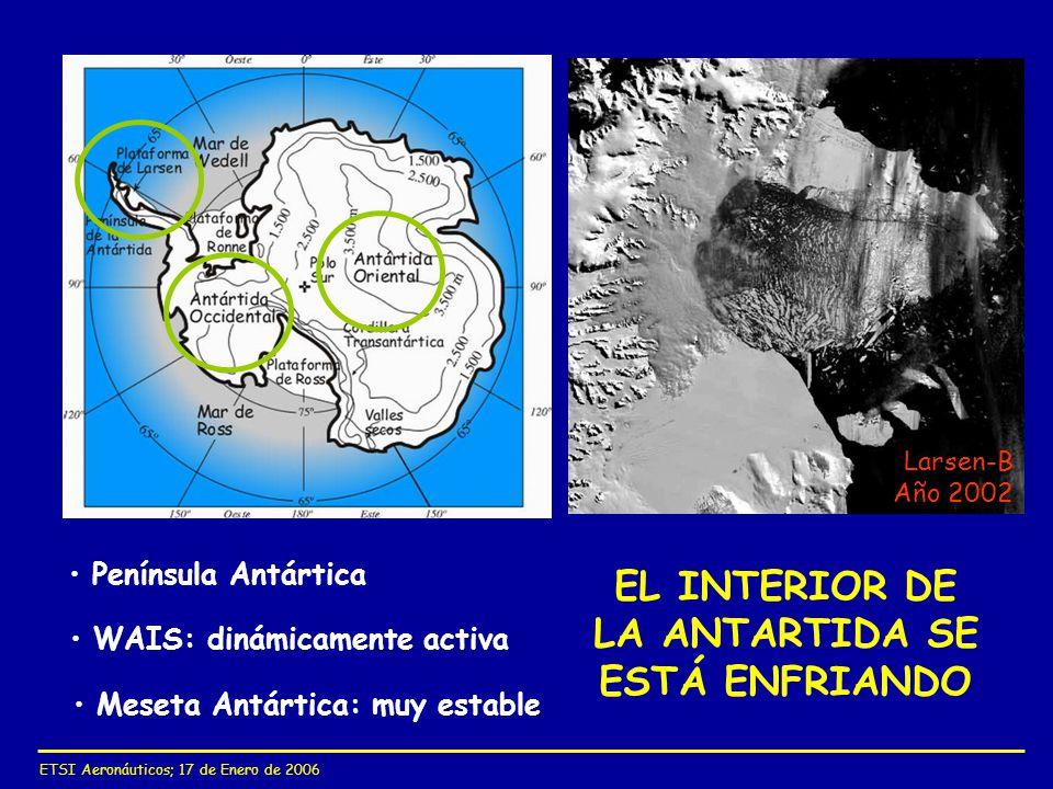 Meseta Antártica: muy estable WAIS: dinámicamente activa