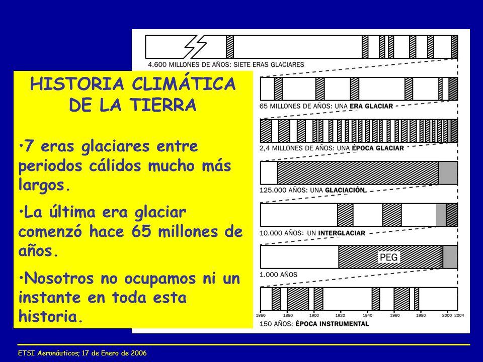 HISTORIA CLIMÁTICA DE LA TIERRA
