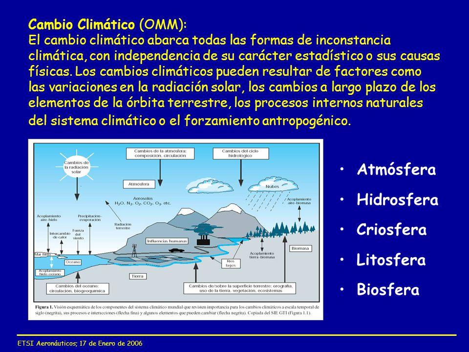 Atmósfera Hidrosfera Criosfera Litosfera Biosfera