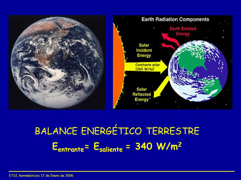 BALANCE ENERGÉTICO TERRESTRE Eentrante= Esaliente = 340 W/m2