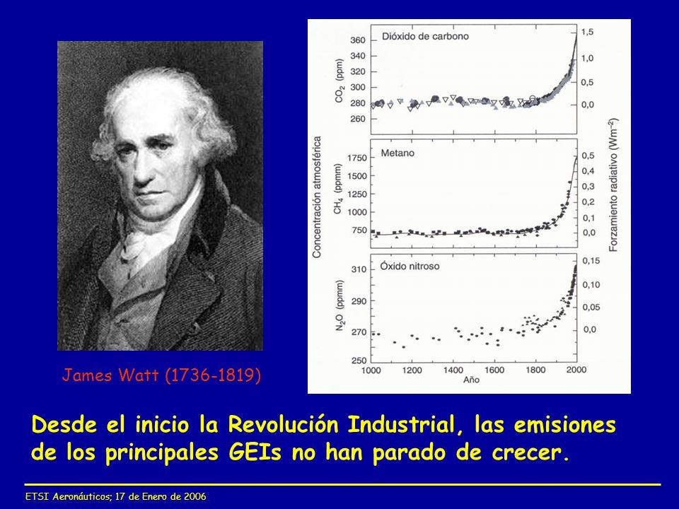James Watt (1736-1819) Desde el inicio la Revolución Industrial, las emisiones de los principales GEIs no han parado de crecer.