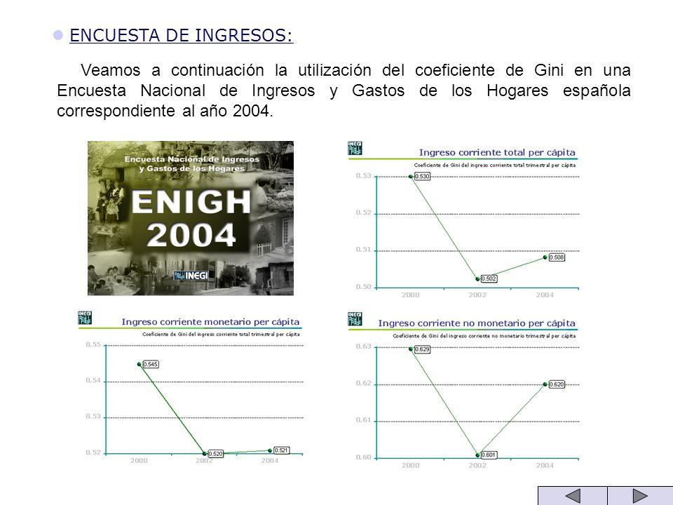 ENCUESTA DE INGRESOS: