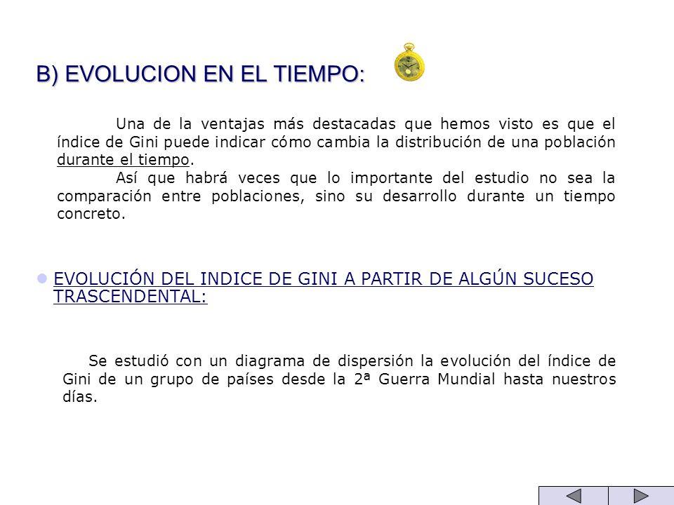 B) EVOLUCION EN EL TIEMPO: