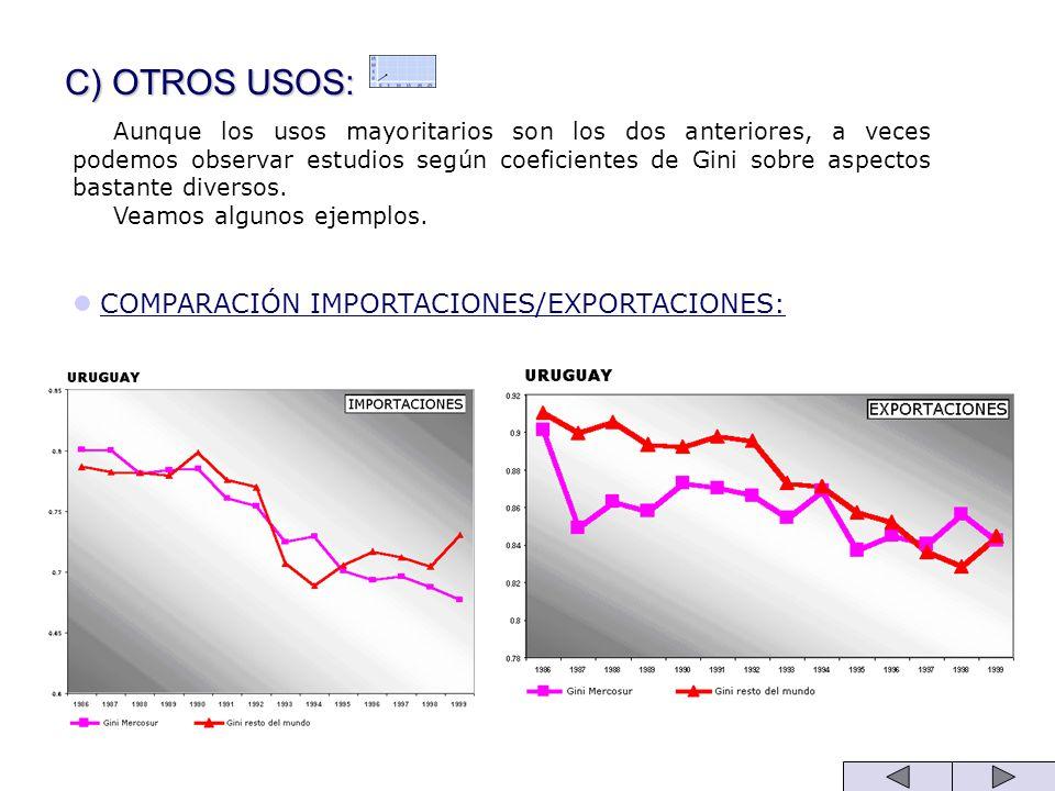 C) OTROS USOS: COMPARACIÓN IMPORTACIONES/EXPORTACIONES: