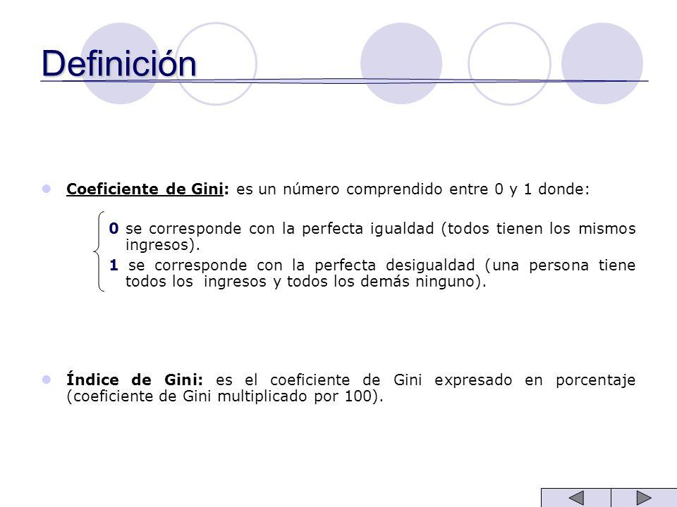 Definición Coeficiente de Gini: es un número comprendido entre 0 y 1 donde: