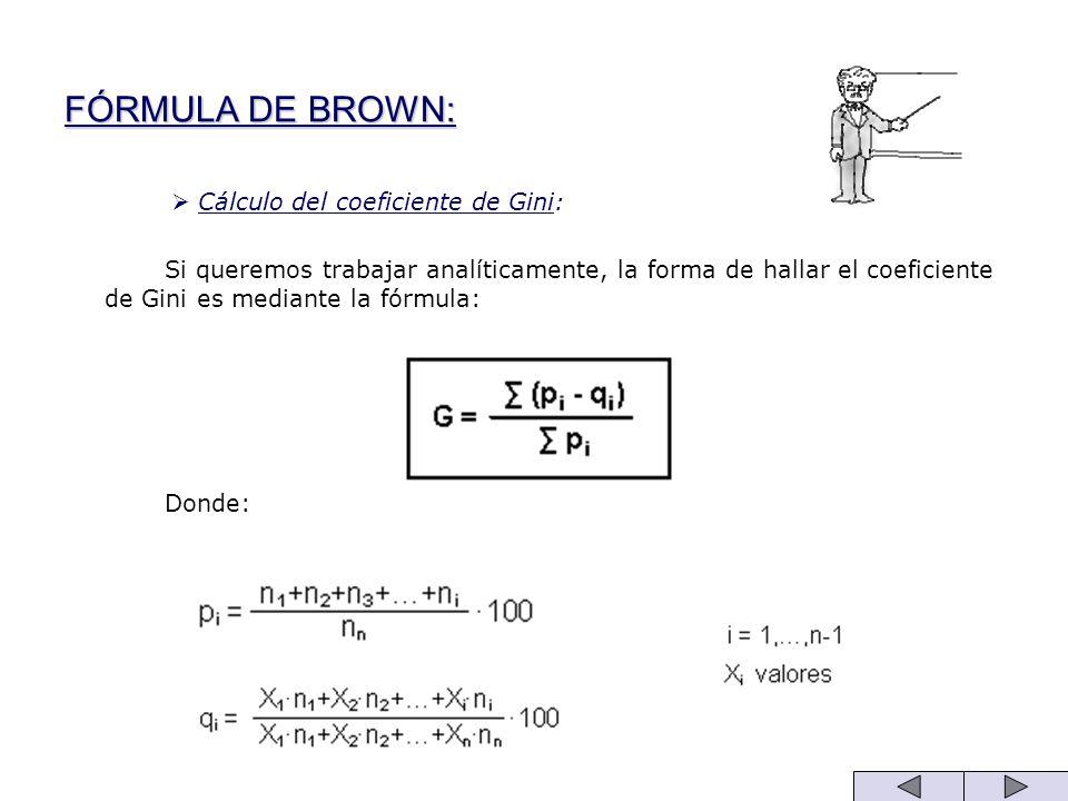 FÓRMULA DE BROWN: Cálculo del coeficiente de Gini: