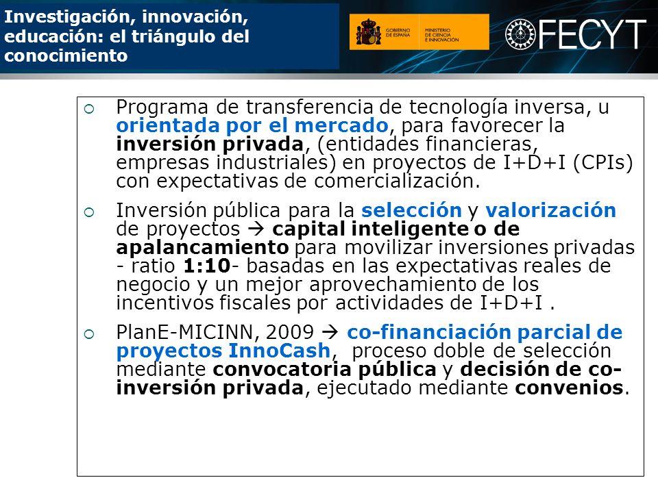 Programa de transferencia de tecnología inversa, u orientada por el mercado, para favorecer la inversión privada, (entidades financieras, empresas industriales) en proyectos de I+D+I (CPIs) con expectativas de comercialización.