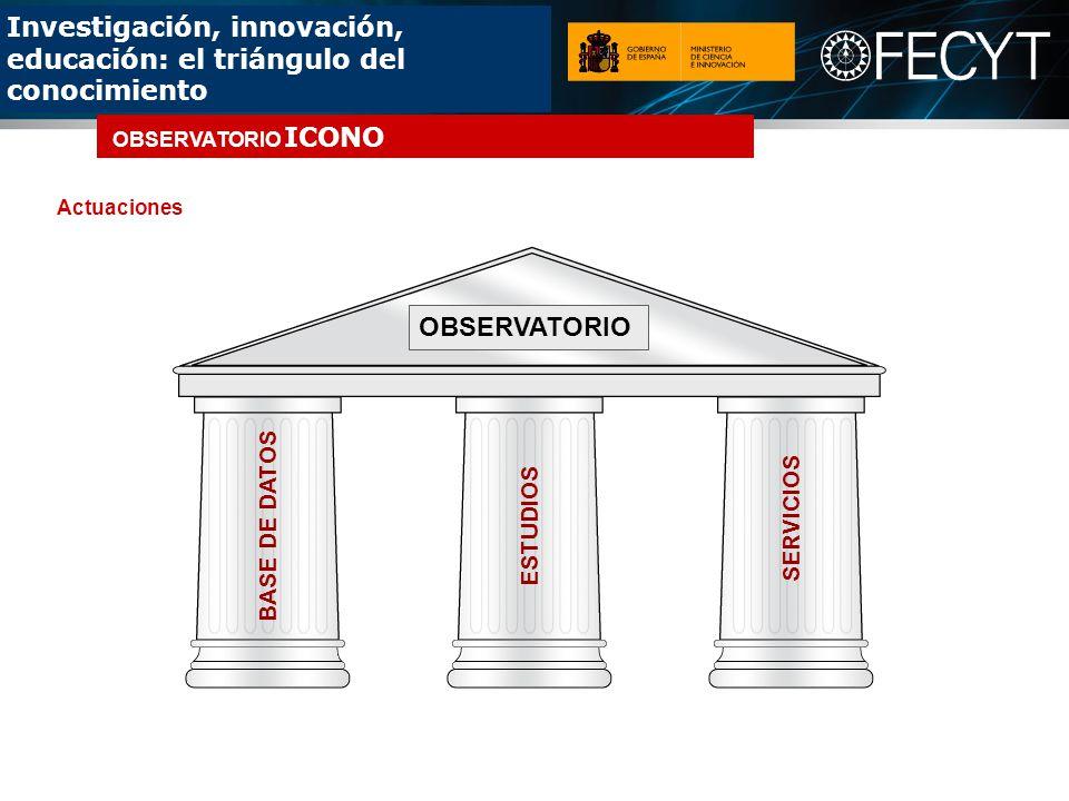 OBSERVATORIO BASE DE DATOS SERVICIOS ESTUDIOS OBSERVATORIO ICONO
