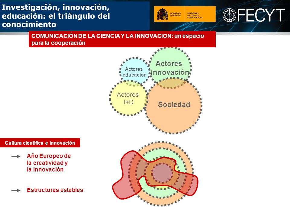 Cultura científica e innovación
