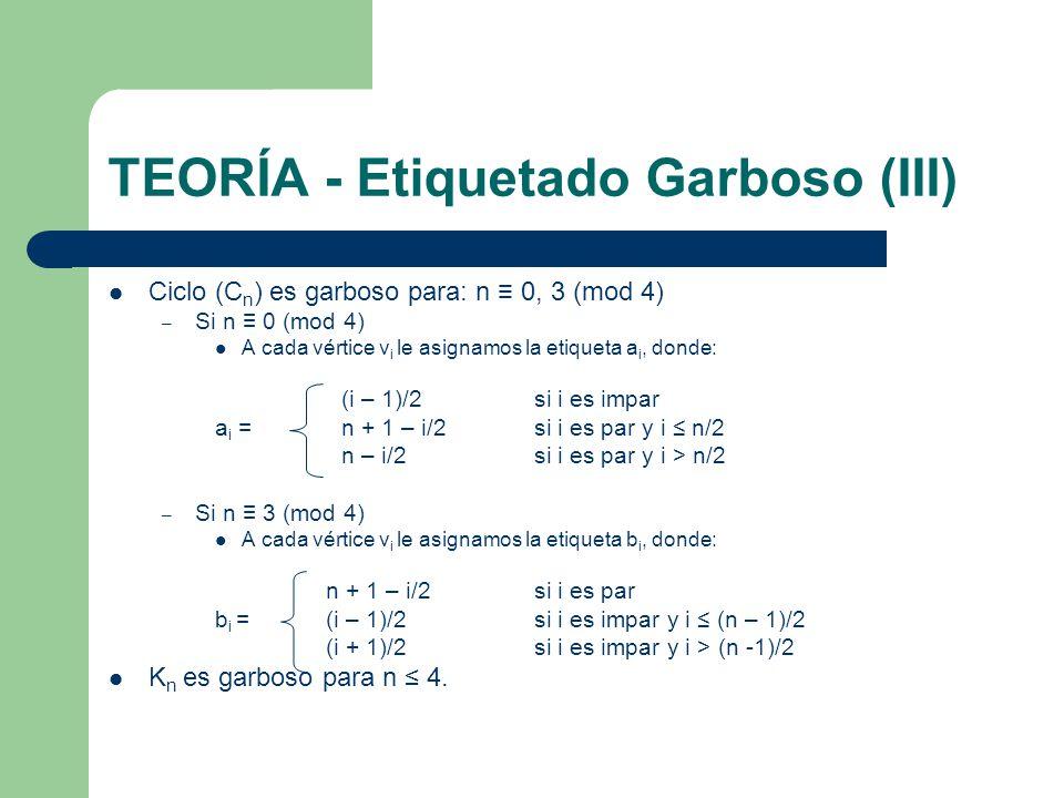 TEORÍA - Etiquetado Garboso (III)