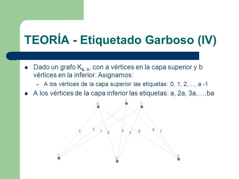 TEORÍA - Etiquetado Garboso (IV)