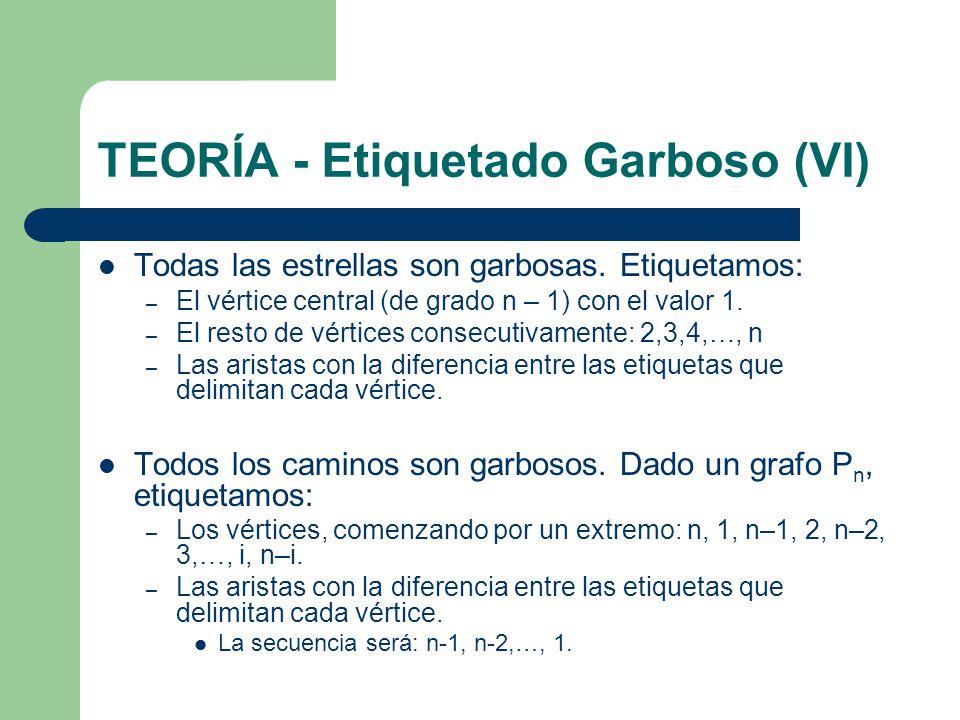 TEORÍA - Etiquetado Garboso (VI)