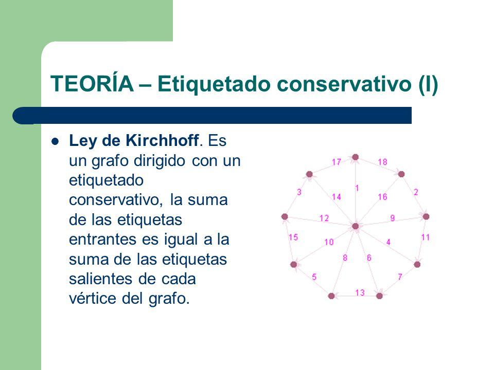 TEORÍA – Etiquetado conservativo (I)