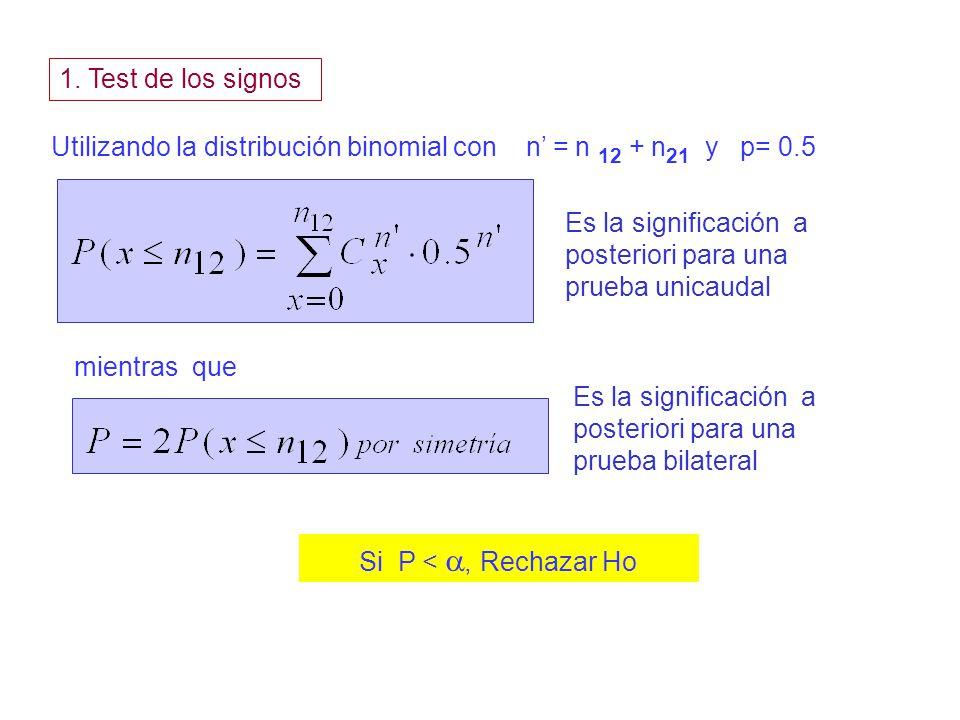 1. Test de los signos Utilizando la distribución binomial con n' = n 12 + n21 y p= 0.5.
