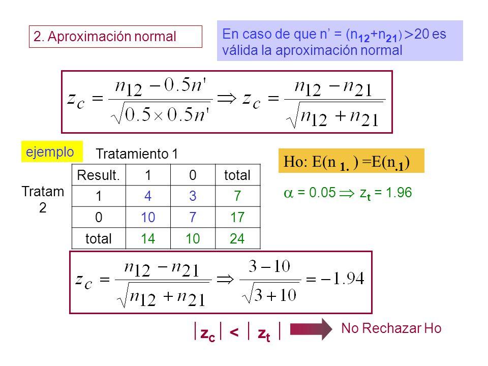 Ho: E(n 1. ) =E(n.1) a = 0.05  zt = 1.96 zc <  zt 