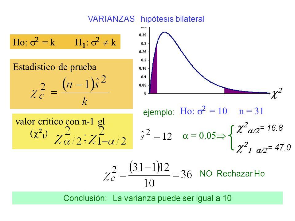valor critico con n-1 gl (c2t) c2a/2 = 16.8 a = 0.05 c21-a/2 = 47.0