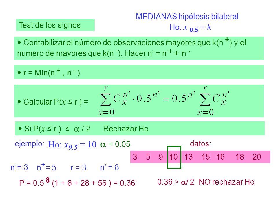 MEDIANAS hipótesis bilateral Ho: x 0.5 = k