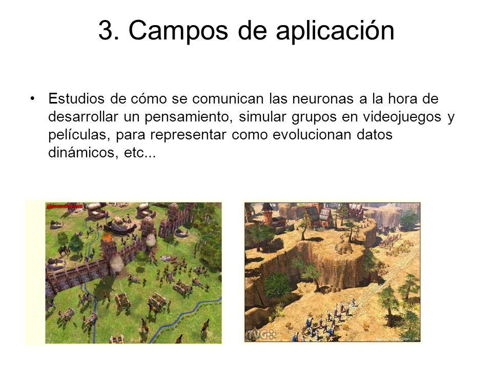 3. Campos de aplicación