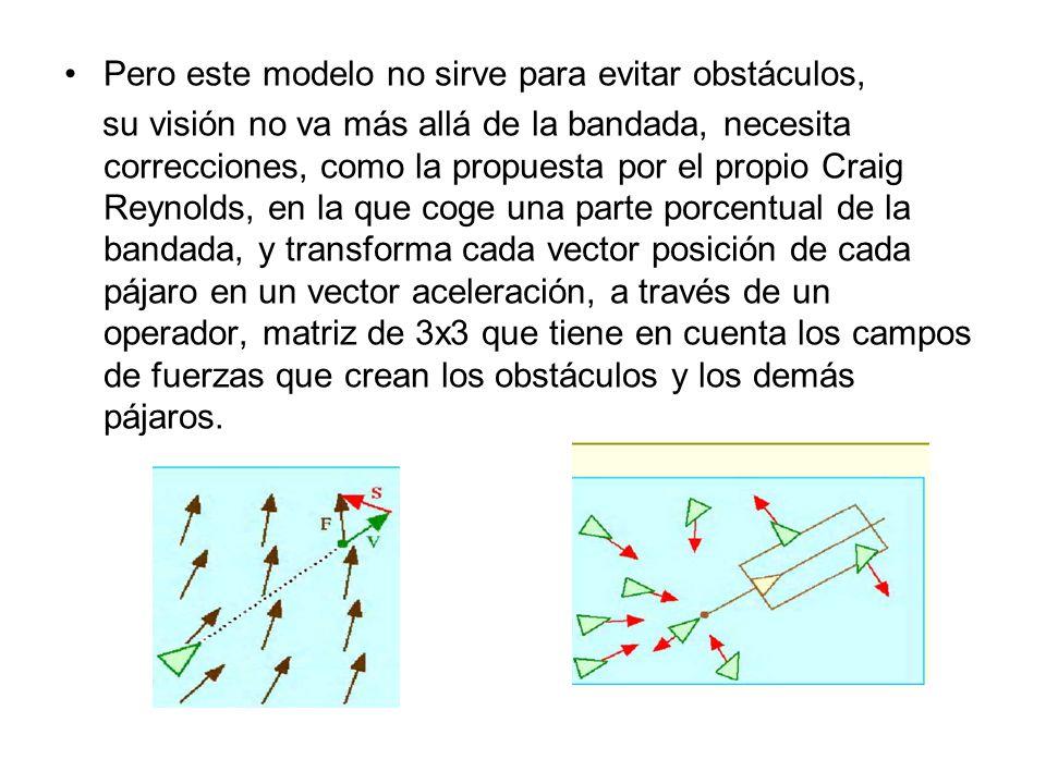 Pero este modelo no sirve para evitar obstáculos,