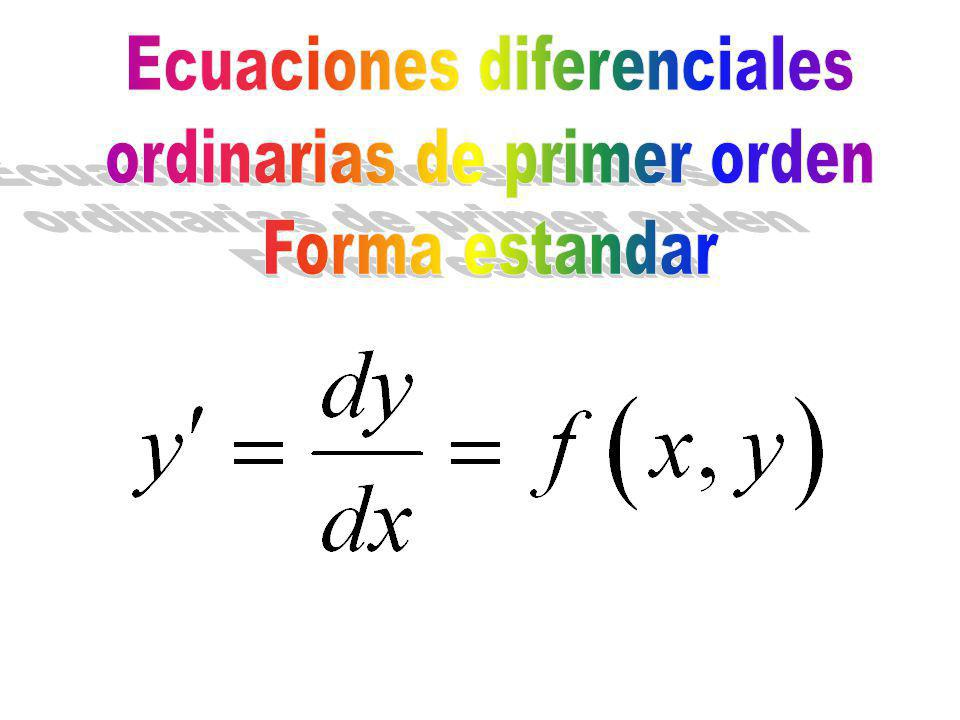 Ecuaciones diferenciales ordinarias de primer orden Forma estandar