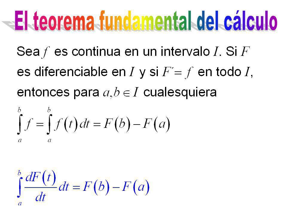 El teorema fundamental del cálculo