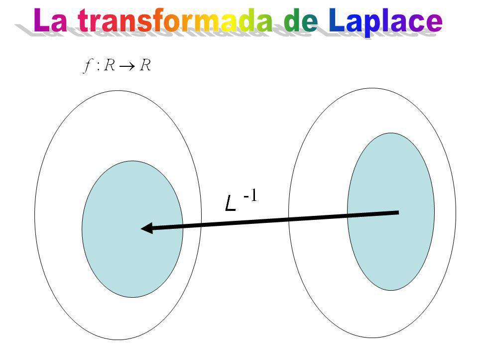 La transformada de Laplace