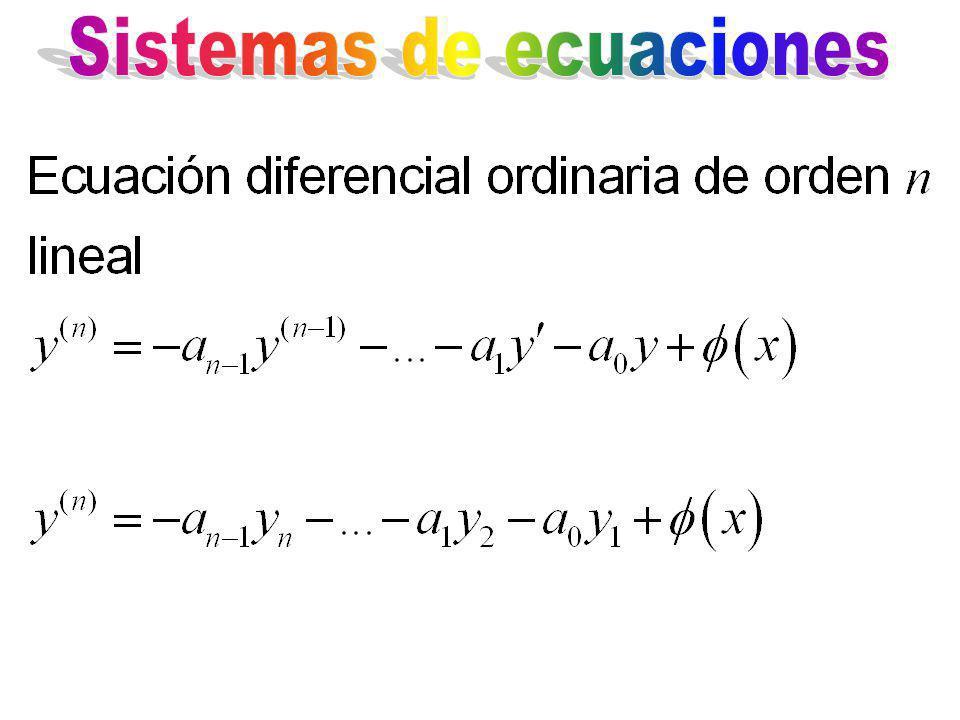 Sistemas de ecuaciones