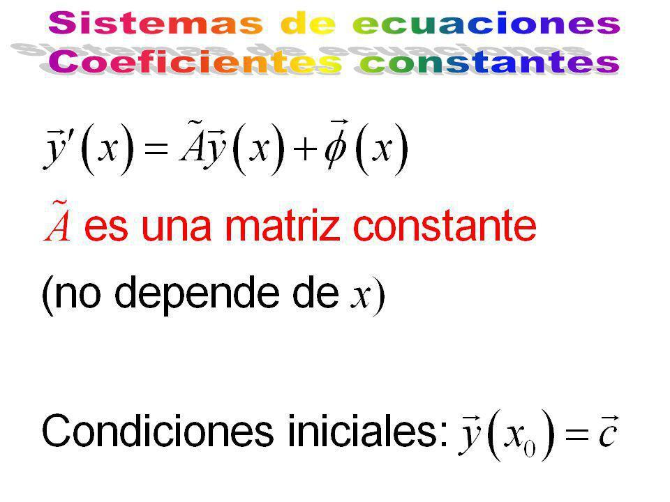Sistemas de ecuaciones Coeficientes constantes