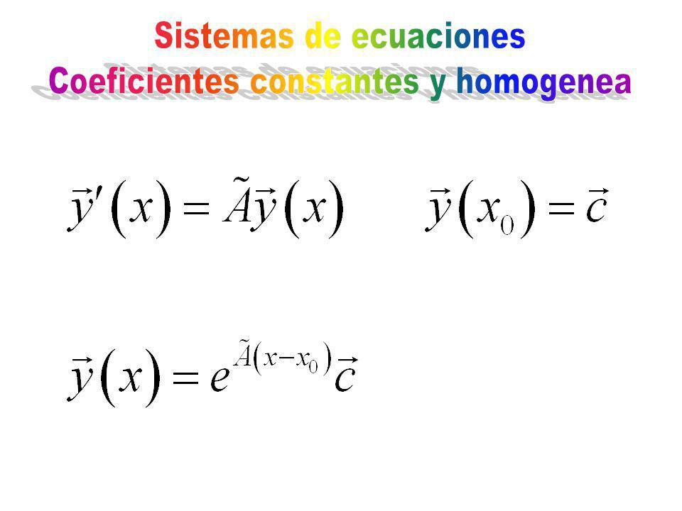 Sistemas de ecuaciones Coeficientes constantes y homogenea