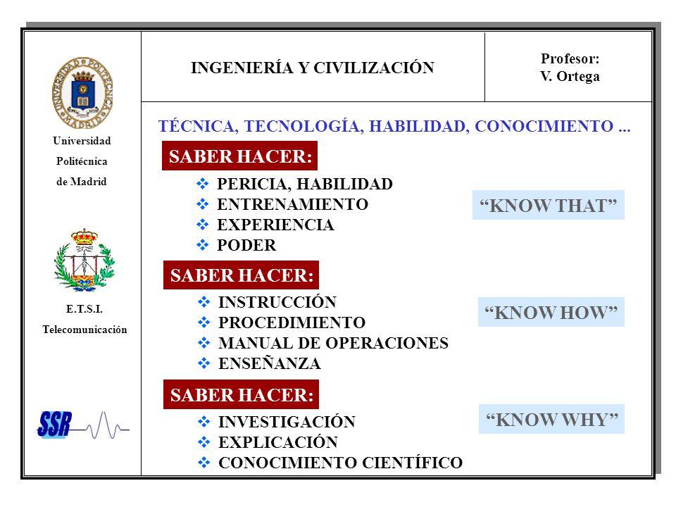 TÉCNICA, TECNOLOGÍA, HABILIDAD, CONOCIMIENTO ...