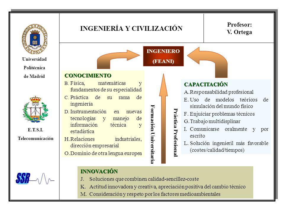 INGENIERO (FEANI) CONOCIMIENTO. Física, matemáticas y fundamentos de su especialidad. Práctica de su rama de ingeniería.