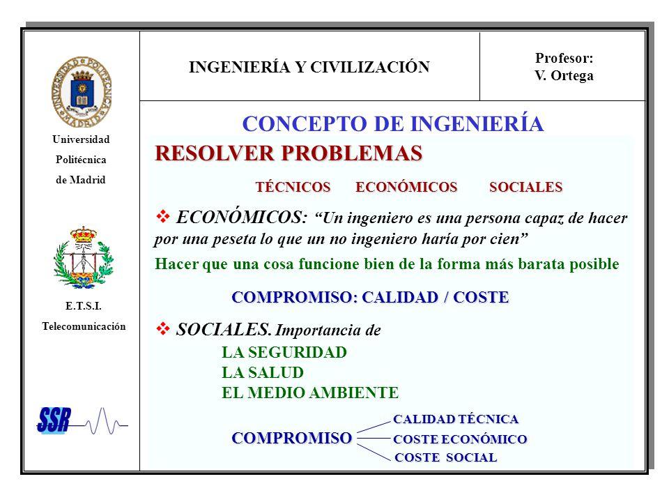 CONCEPTO DE INGENIERÍA