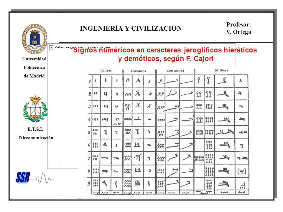 Signos numéricos en caracteres jeroglíficos hieráticos