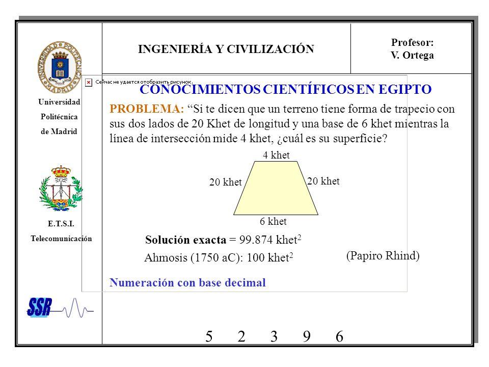 CONOCIMIENTOS CIENTÍFICOS EN EGIPTO
