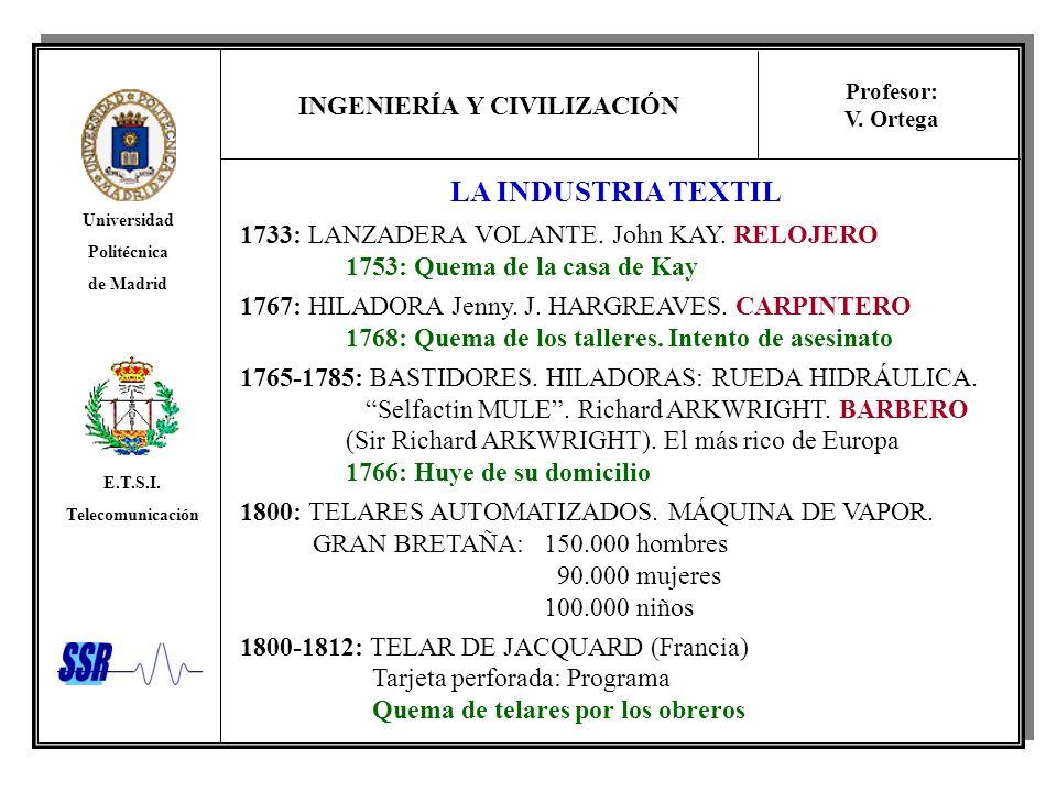 LA INDUSTRIA TEXTIL 1733: LANZADERA VOLANTE. John KAY. RELOJERO
