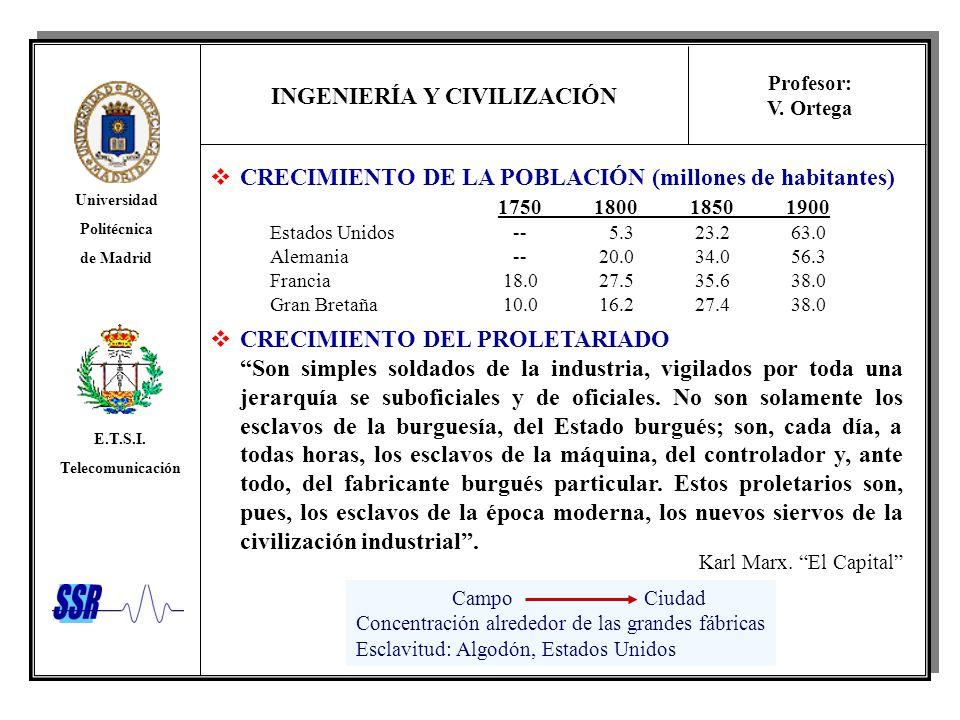 CRECIMIENTO DE LA POBLACIÓN (millones de habitantes)