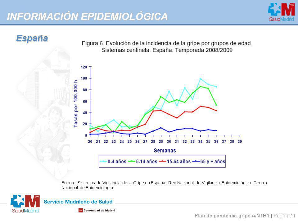 INFORMACIÓN EPIDEMIOLÓGICA