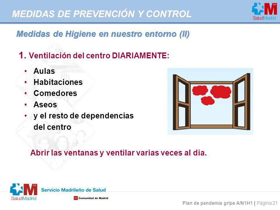 Medidas de Higiene en nuestro entorno (II)