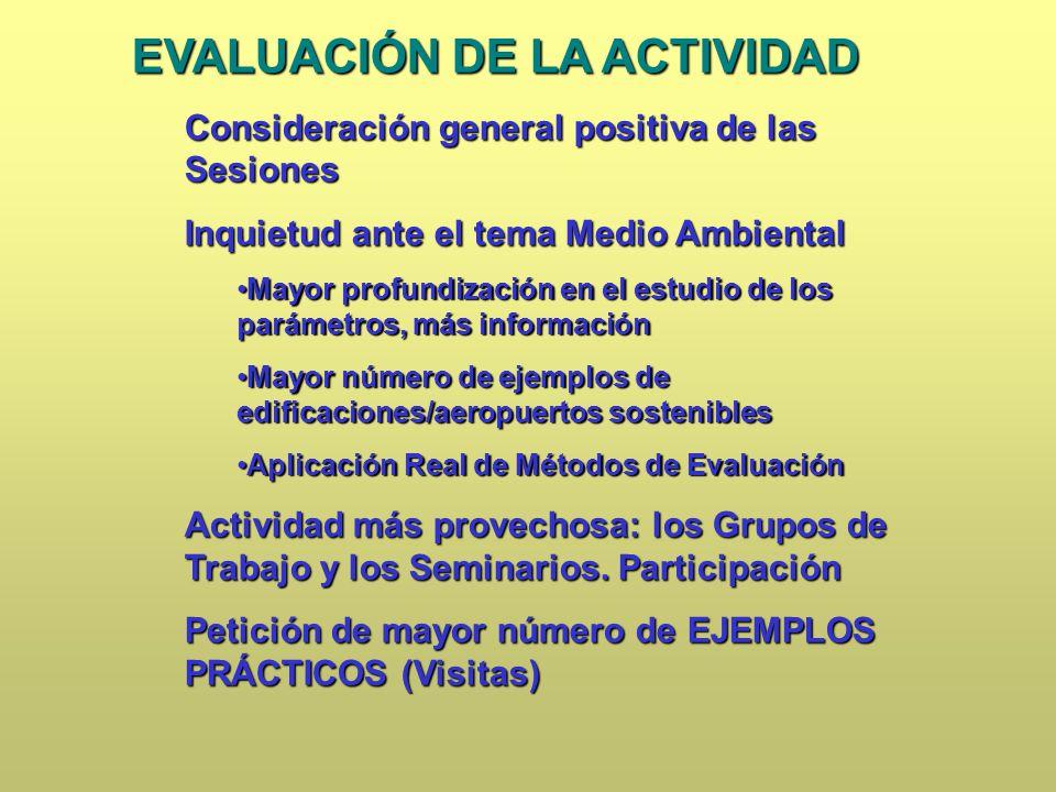 EVALUACIÓN DE LA ACTIVIDAD