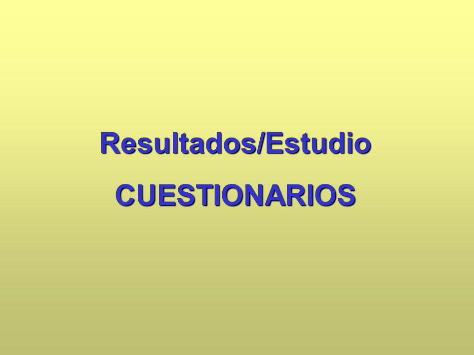 Resultados/Estudio CUESTIONARIOS