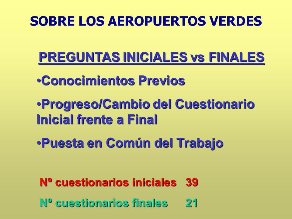 SOBRE LOS AEROPUERTOS VERDES PREGUNTAS INICIALES vs FINALES