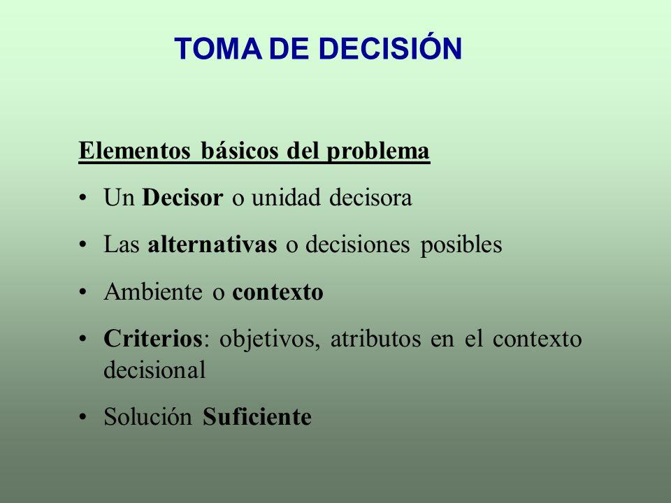 TOMA DE DECISIÓN Elementos básicos del problema