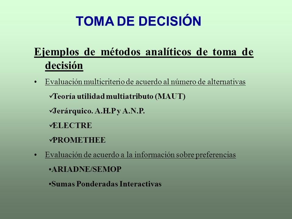 TOMA DE DECISIÓN Ejemplos de métodos analíticos de toma de decisión