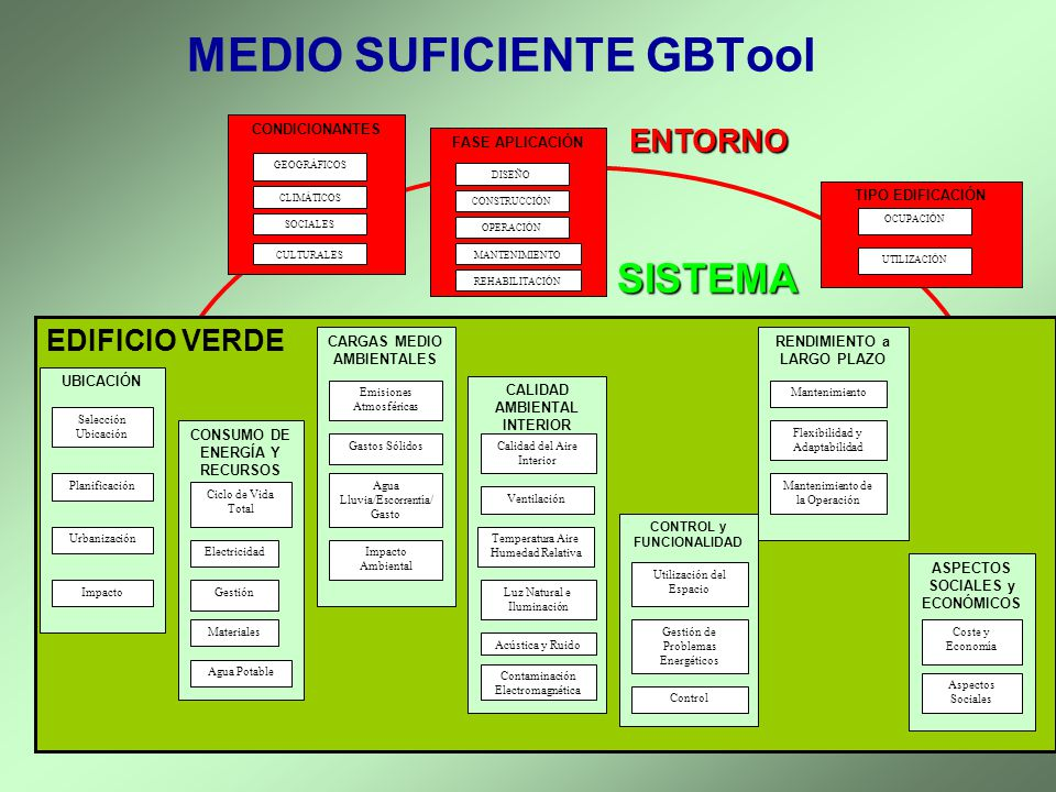 MEDIO SUFICIENTE GBTool